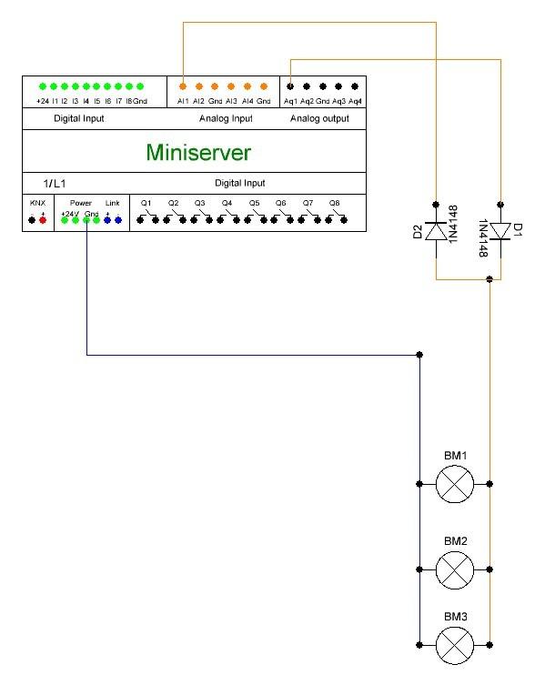 Anbindung Rauchmelder an Miniserver - loxforum.com