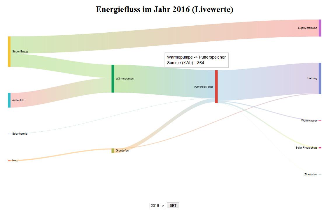 Fein Elektrisches Diagramm Des 3 Wege Schalters Ideen - Schaltplan ...