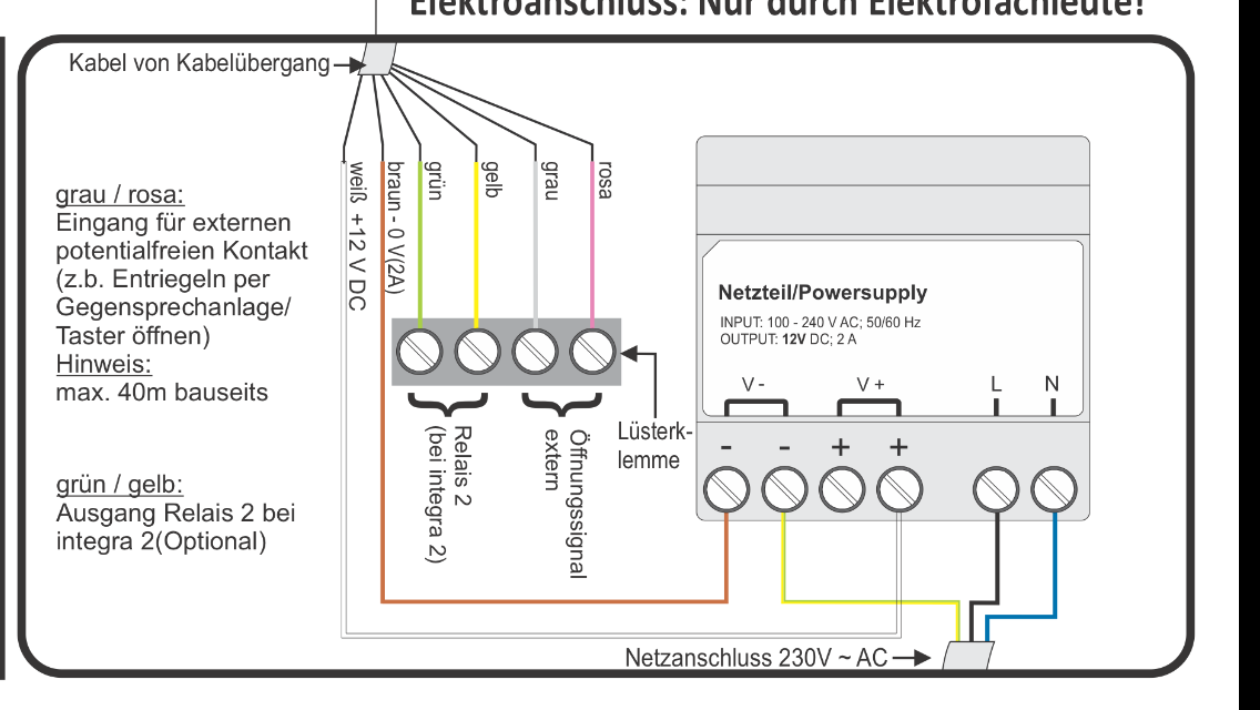 Beste Integra Schaltplan Ideen - Elektrische ...